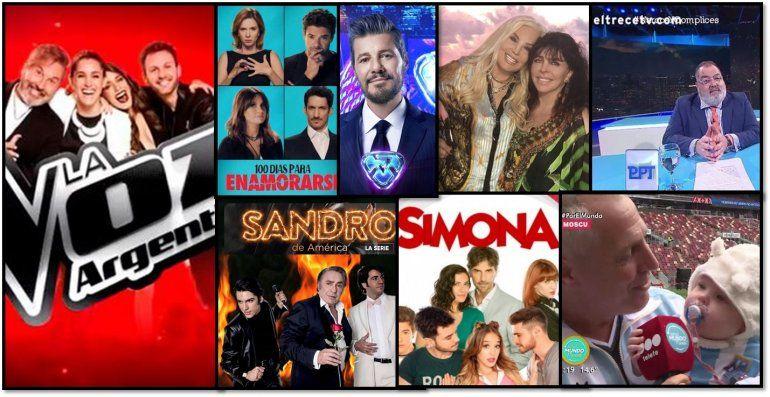 Se conoció el ranking de los 10 programas más vistos del 2018:¿qué puesto ocupa Tinelli?