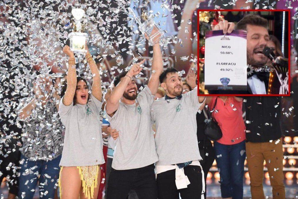 En una final muy ajustada Nicolás Occhiato se consagró campeón del Súper Bailando 2019