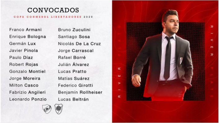 Esta es la lista de convocados por River Plate ante Nacional. Nacho Fernández no aparece en la lista